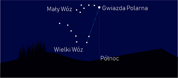 gwiazda-polarna (3)